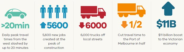 Western Distriutor benefits